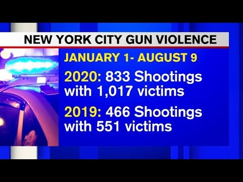 NYC has 1,000th shooting victim of 2020