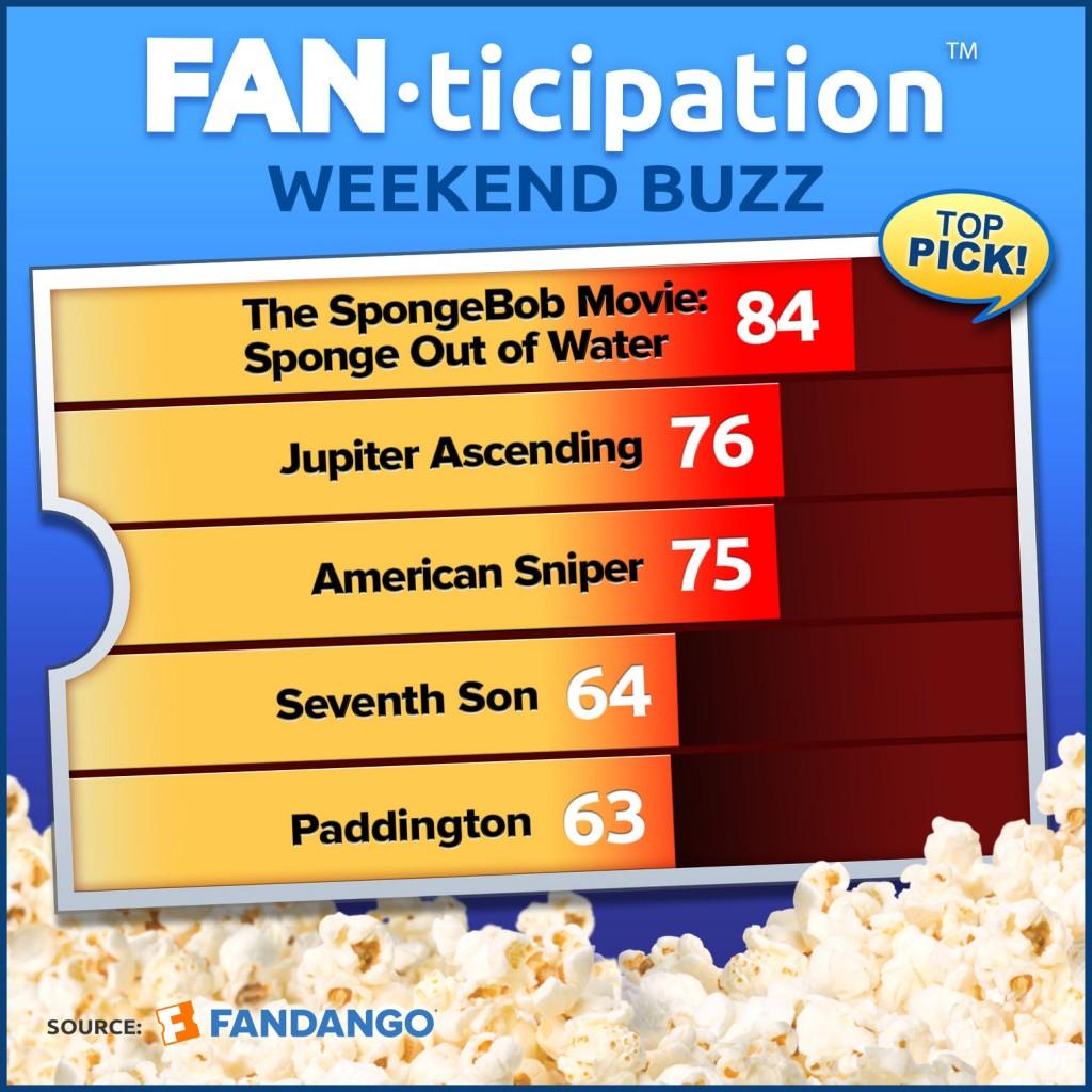 fandango-fanticipation-jupiter-ascending