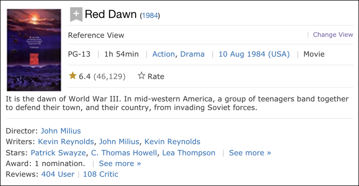 Shooting location Red Dawn