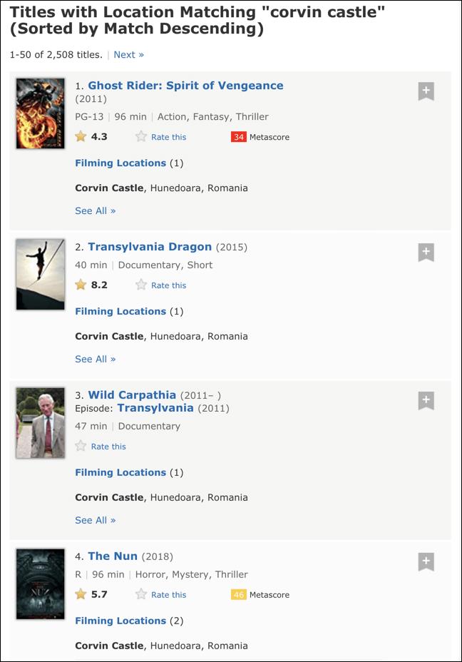 shooting location details imdb
