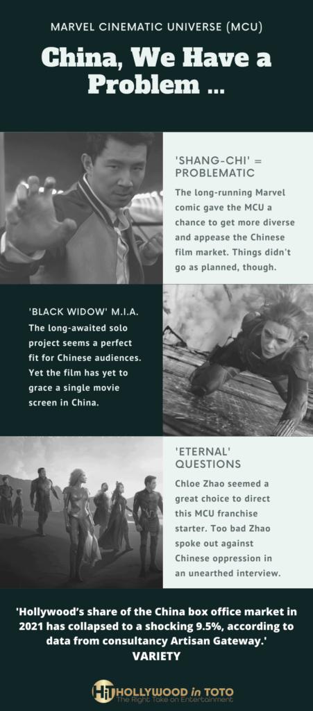 MCU China infographic